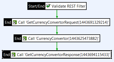 Complete MainRouter policy
